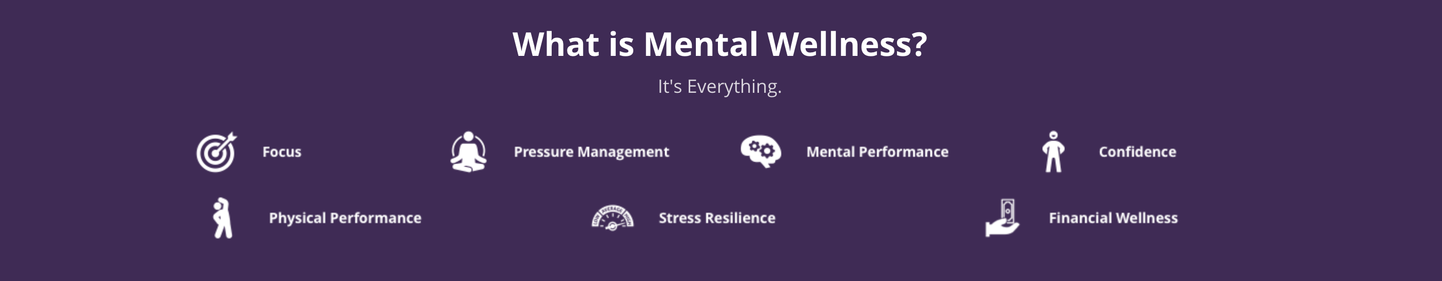 amare - what is mental wellness